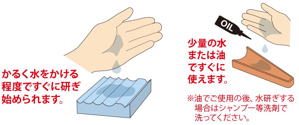 少し水をかけるだけで直ぐに使えるイラスト