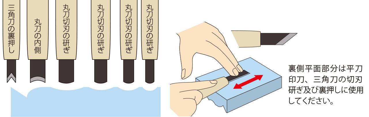 彫刻刀砥石の使い方